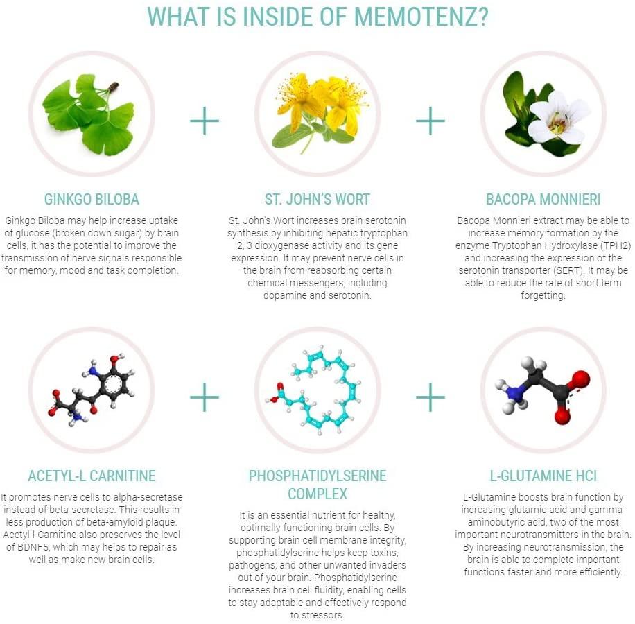 Memotenz Ingredients