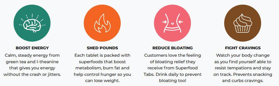 Skinnytabs Benefits