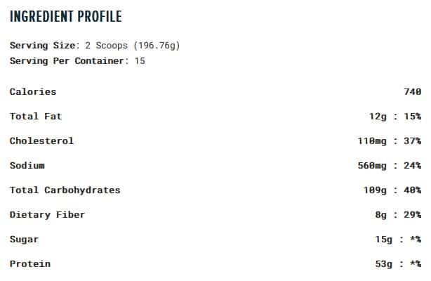 Transparent Labs Mass Gainer Ingredients