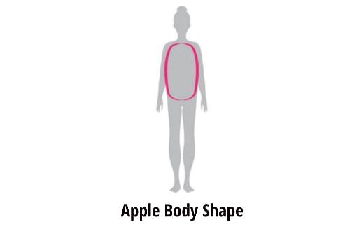 Apple Body Shape