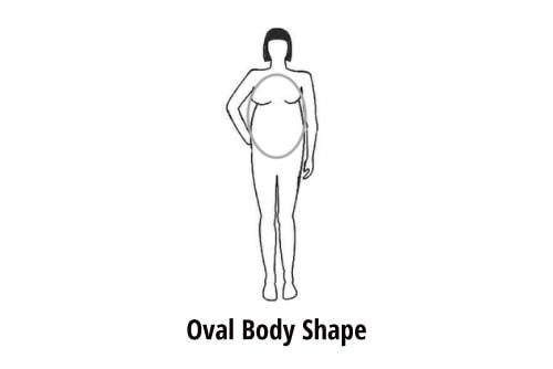 Oval Body Shape