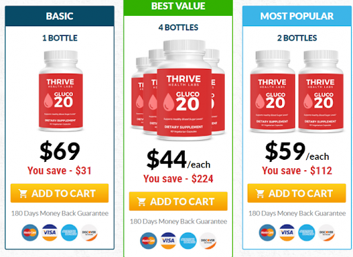 Gluco20 Review Pricing