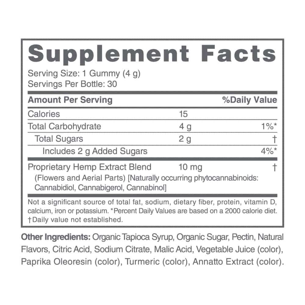cbdMD Gummies Ingredients